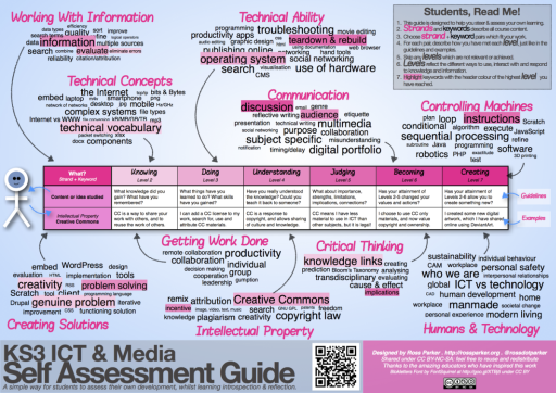 ICT &amp; Media Assessment Guide_highlights