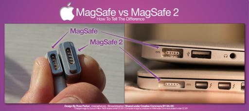 MagSafe vs MagSafe2