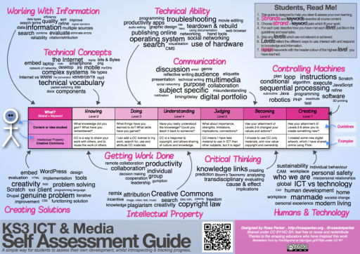 ICT & Media Assessment Guide_web