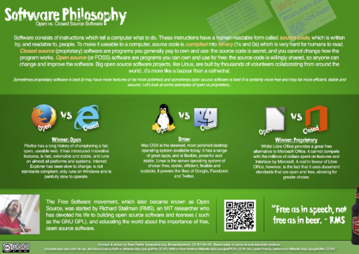 Software Philosophy_web