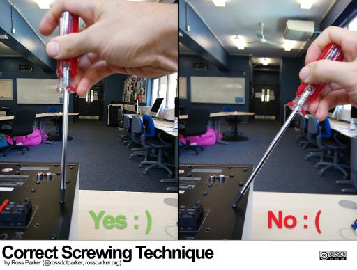 Correct Screwing Technique